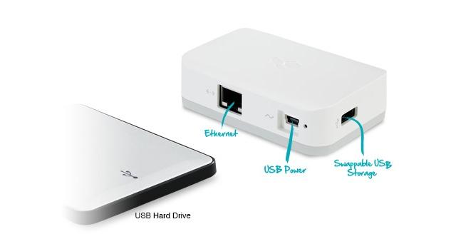 Встречайте Kanex MeDrive — домашний сервер для iDevice