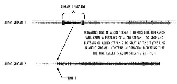 audiolinks-1