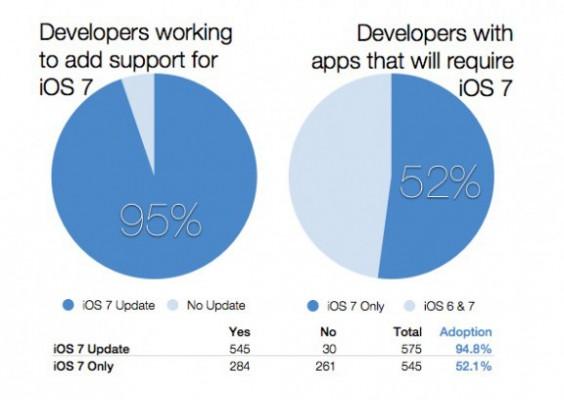 ios7-app-store-2