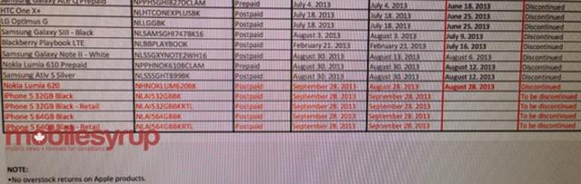 iPhone 5 снимут с продажи к 28 сентября
