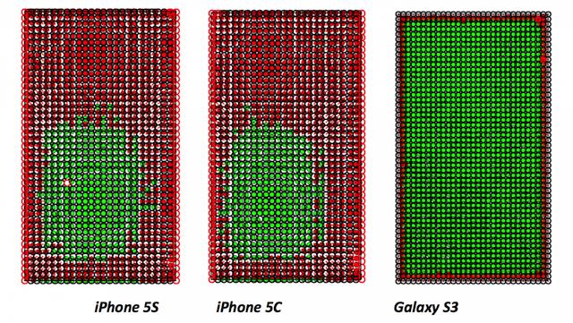 Действительно ли экраны новых iPhone — настолько плохи?
