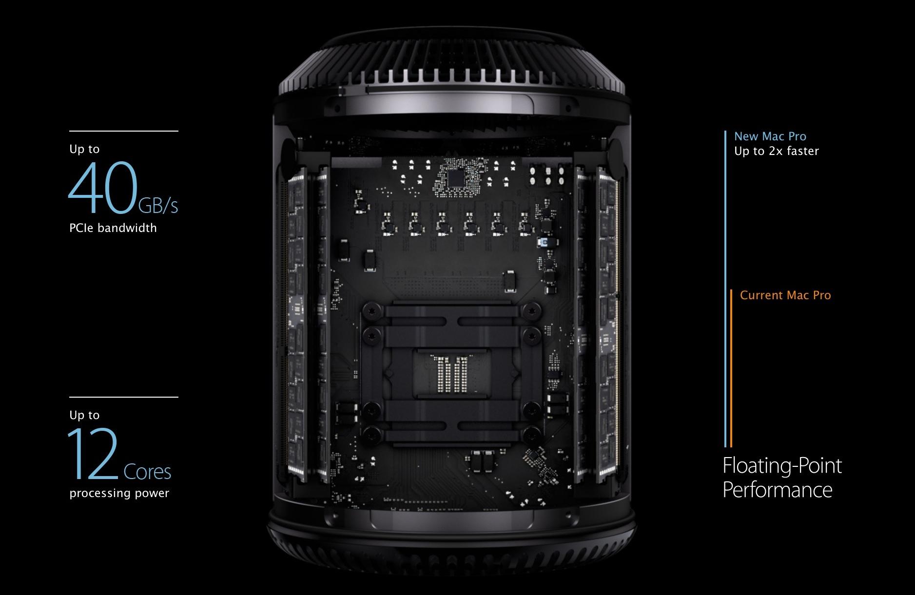 Mac Pro поступит в продажу 15 ноября