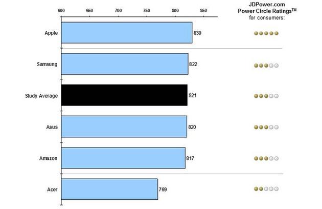 Power-and-Associates-iPad (1)