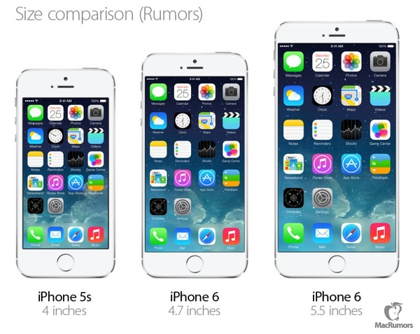 iPhone 6 ждет успех в Китае