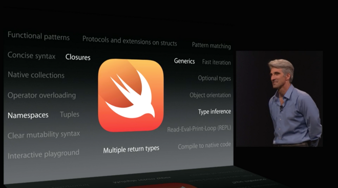 Swift — важная часть экосистемы Apple