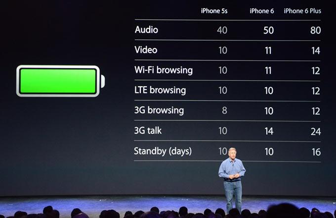 15-iPhone-6-Anounce