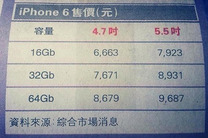 Изображение с ценами на iPhone 6/6L в Гонконге — фейк