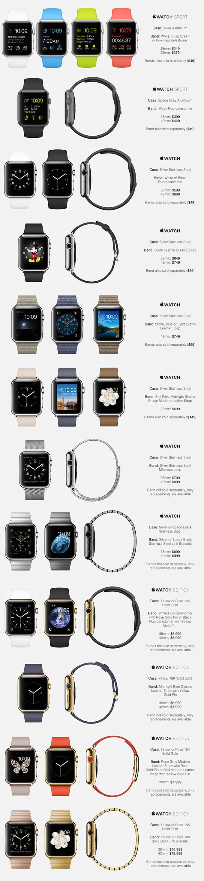 02-2-Apple-Watch-Price