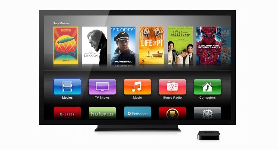 Twitter готовит приложение Periscop для Apple TV