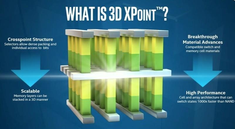 Intel ультра-скоростной SSD может прийти в MacBook