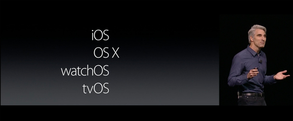 wwdc16-mac-keynote-100665978-large