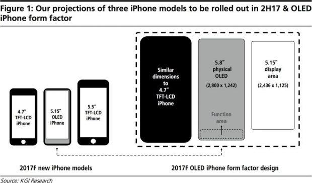 Как кнопка Home cможет работать и функционировать на iPhone 8?