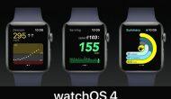 Apple Watch поздравит вас с Днем Рождения в watchOS 4