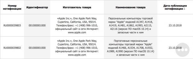 Apple зарегистрировала несколько новых моделей Mac в Евразии перед 30 октября