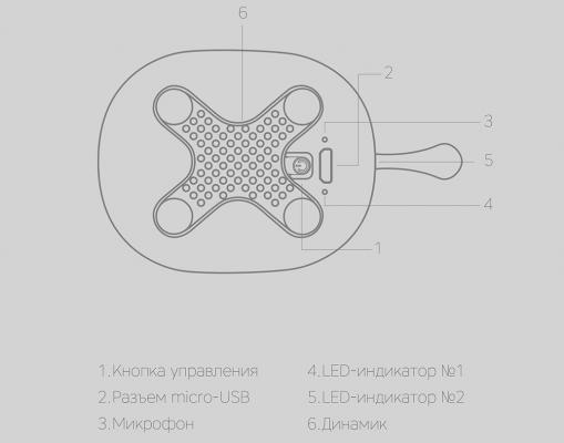 Обзор Rombica mysound Tito 1c