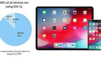 Принятие iOS 12 достигает 88% и продолжает опережать iOS 11