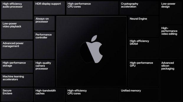 Apple объявляет о мероприятии 10 ноября, ожидается дебют Apple Silicon Mac